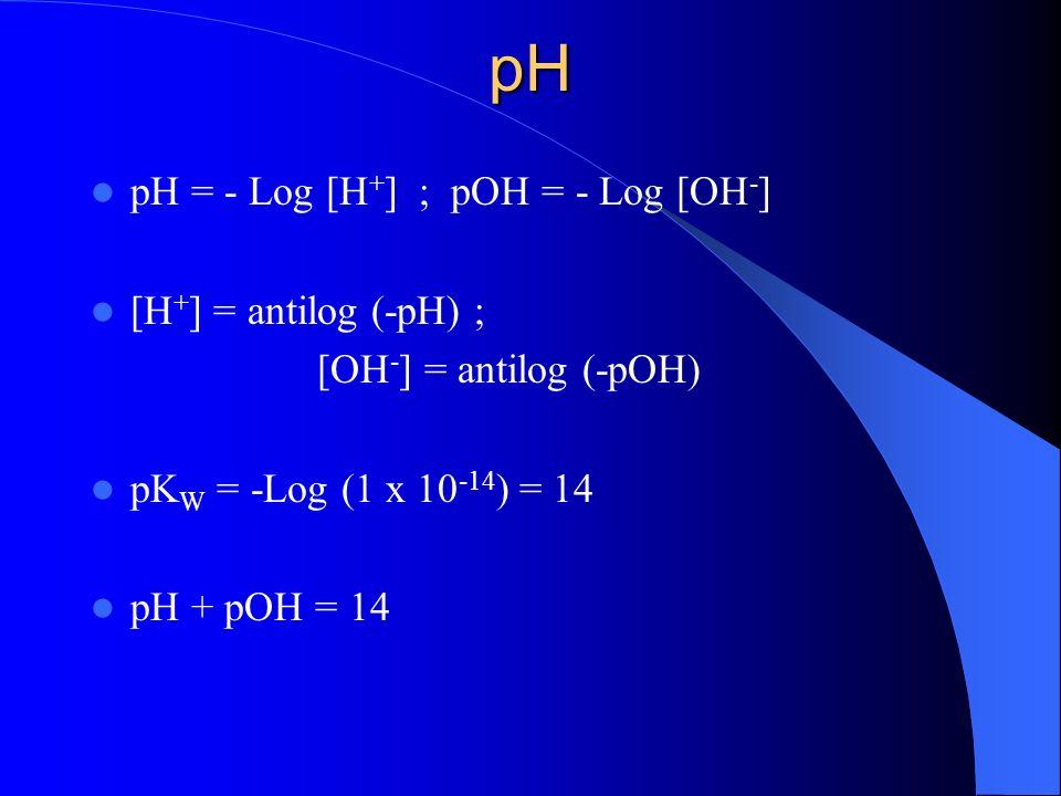 pH pH = - Log [H+] ; pOH = - Log [OH-] [H+] = antilog (-pH) ;